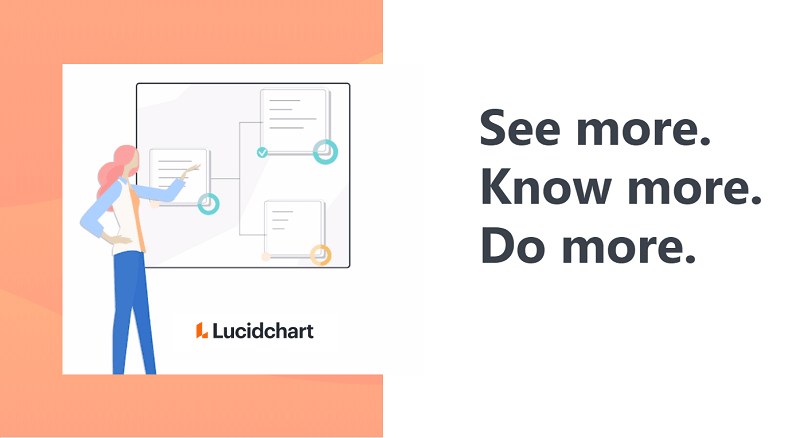 lucidchart free g suite marketplace diagram app